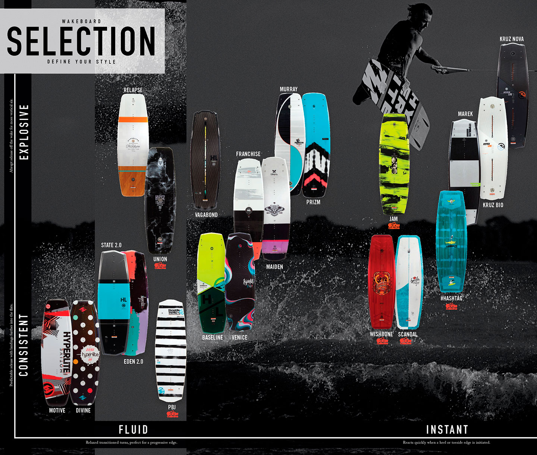 Guia para la seleccion de tablas de wakeboard Hyperlite